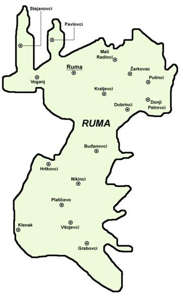 Direkciјa Za Izgradњu Rume